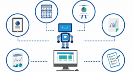A roadmap for the accounting office of the future